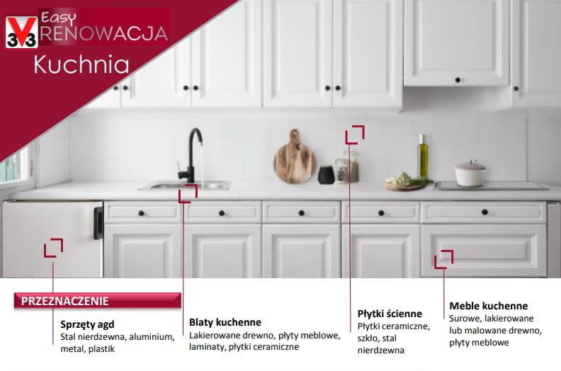 V33 Farba Renowacja Kuchnia I Meble 0 75 L Kolory Chemia Budowlana